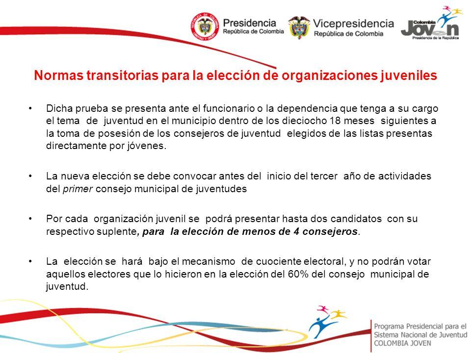 Normas transitorias para la elección de organizaciones juveniles