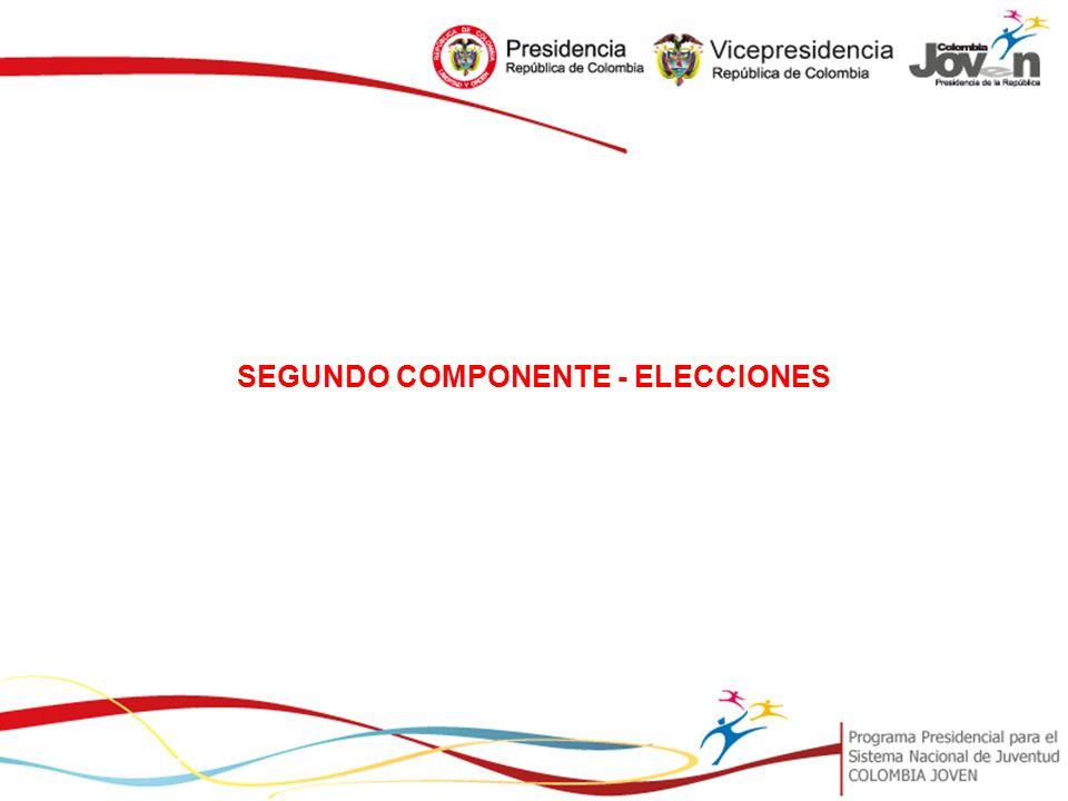 SEGUNDO COMPONENTE - ELECCIONES