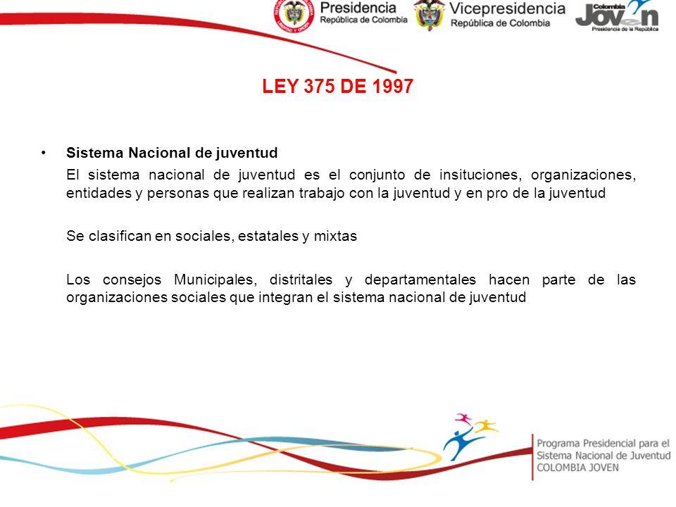 LEY 375 DE 1997 Sistema Nacional de juventud
