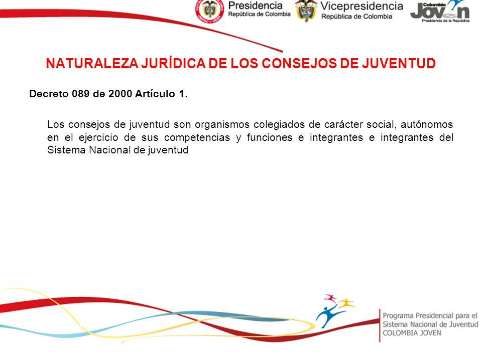 NATURALEZA JURÍDICA DE LOS CONSEJOS DE JUVENTUD