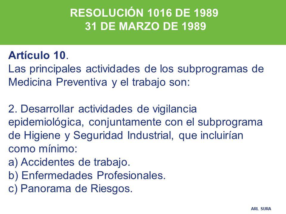 RESOLUCIÓN 1016 DE 1989 31 DE MARZO DE 1989. Artículo 10.
