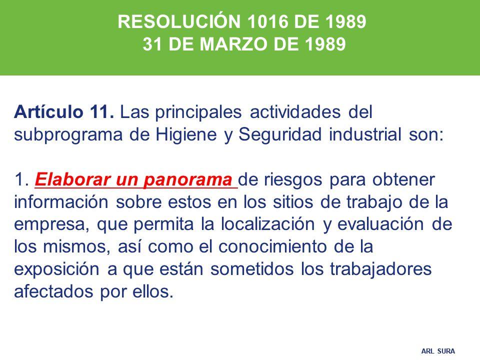 RESOLUCIÓN 1016 DE 1989 31 DE MARZO DE 1989. Artículo 11. Las principales actividades del subprograma de Higiene y Seguridad industrial son:
