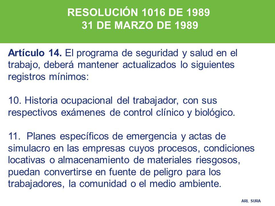 RESOLUCIÓN 1016 DE 1989 31 DE MARZO DE 1989