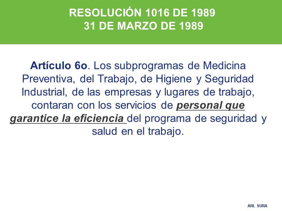 RESOLUCIÓN 1016 DE 1989 31 DE MARZO DE 1989.