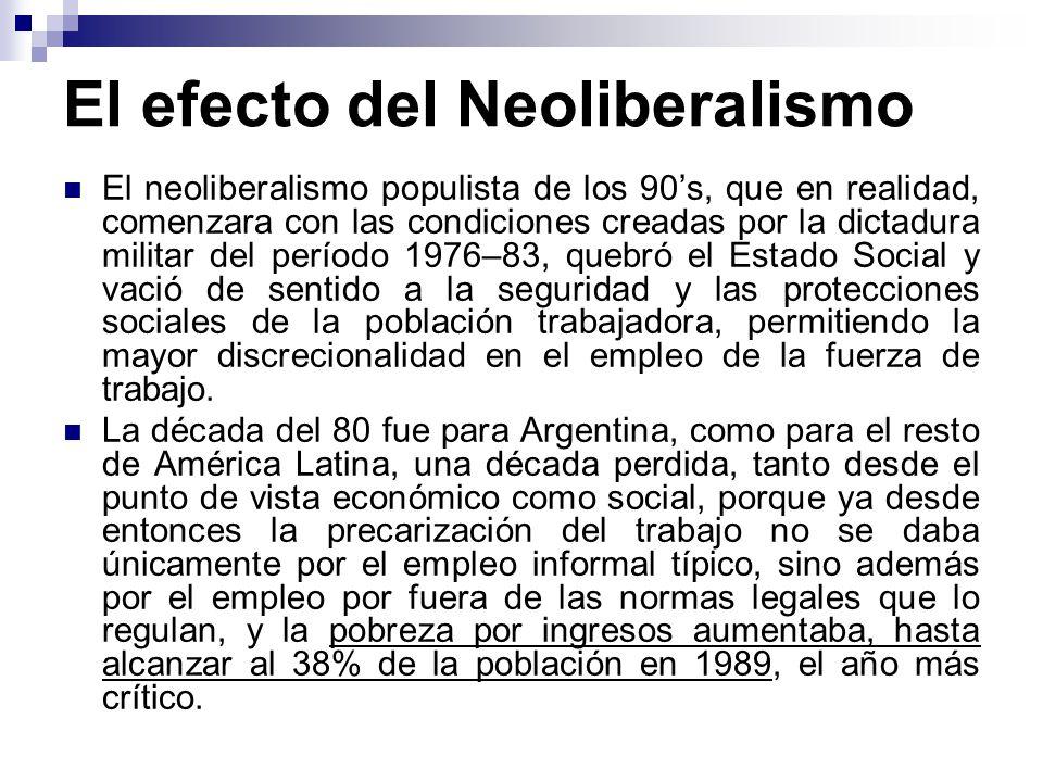 El efecto del Neoliberalismo