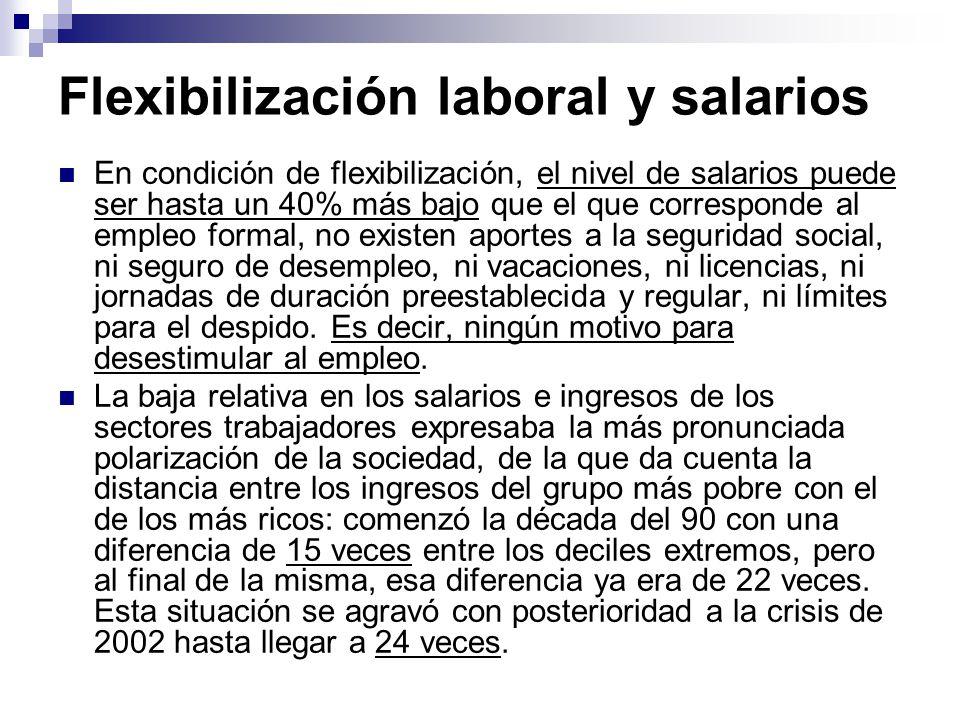 Flexibilización laboral y salarios