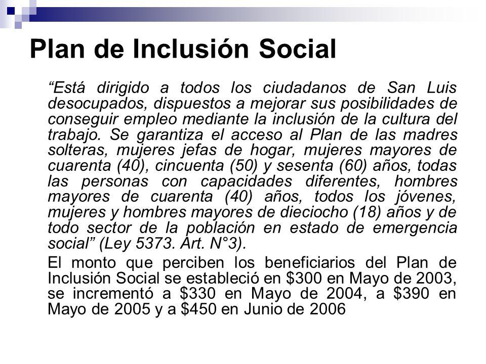 Plan de Inclusión Social