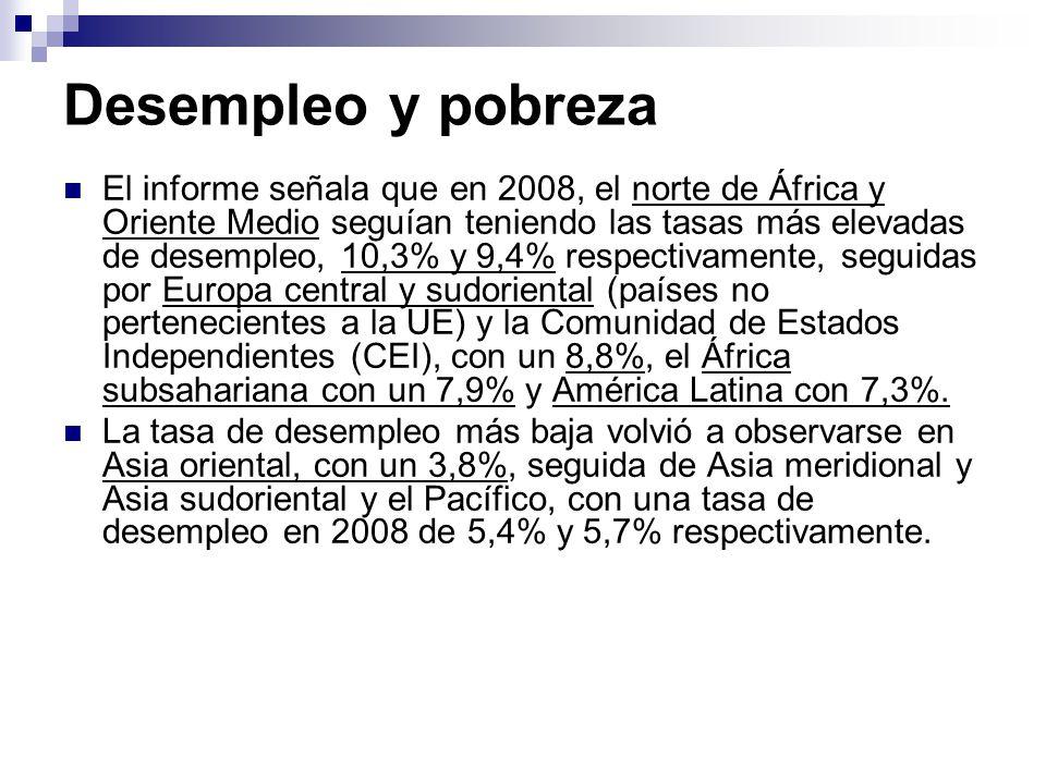Desempleo y pobreza