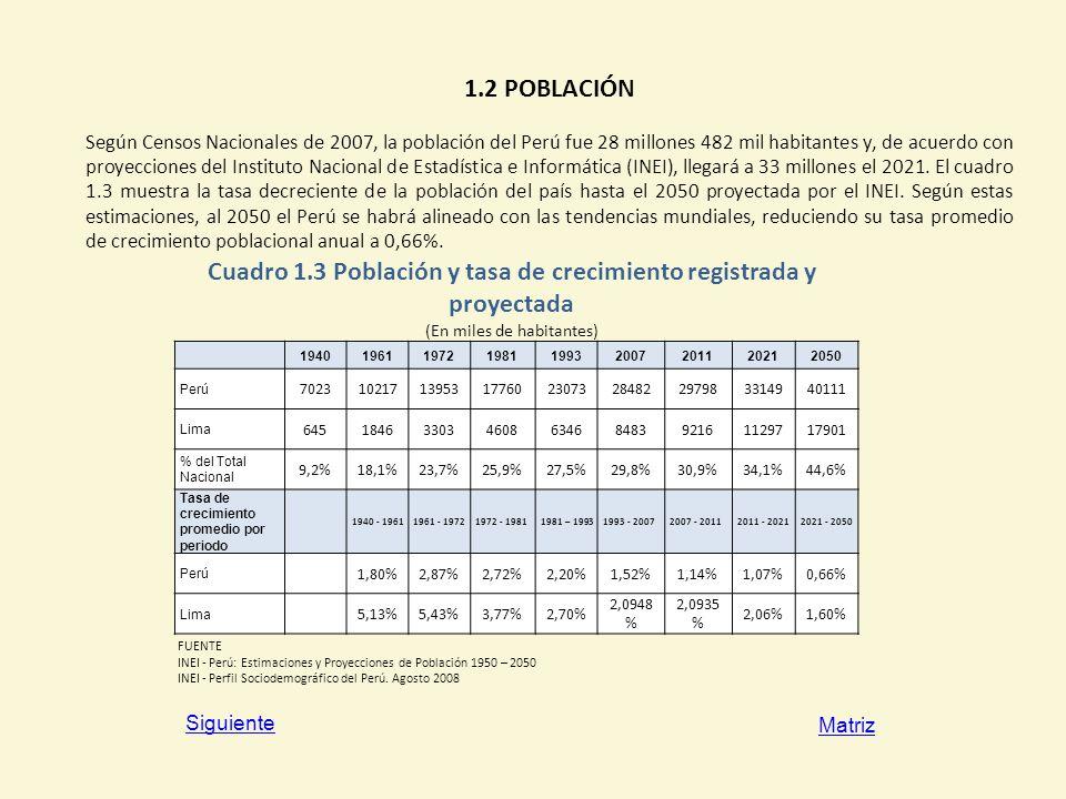 Cuadro 1.3 Población y tasa de crecimiento registrada y proyectada