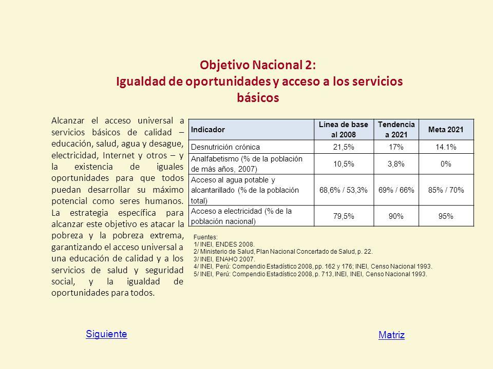 Igualdad de oportunidades y acceso a los servicios básicos