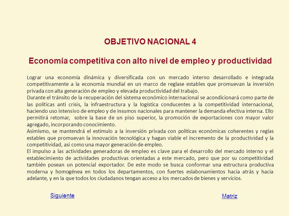 Economía competitiva con alto nivel de empleo y productividad