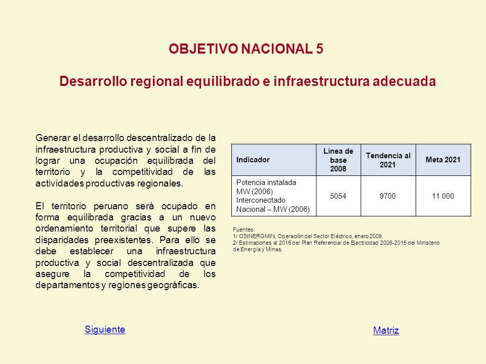 Desarrollo regional equilibrado e infraestructura adecuada