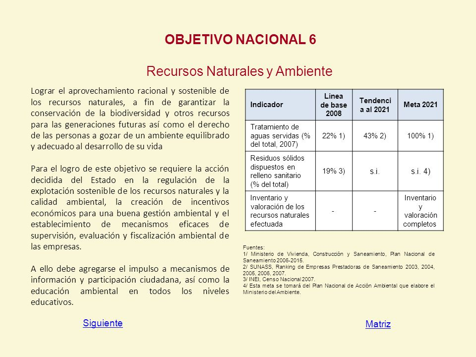 Recursos Naturales y Ambiente