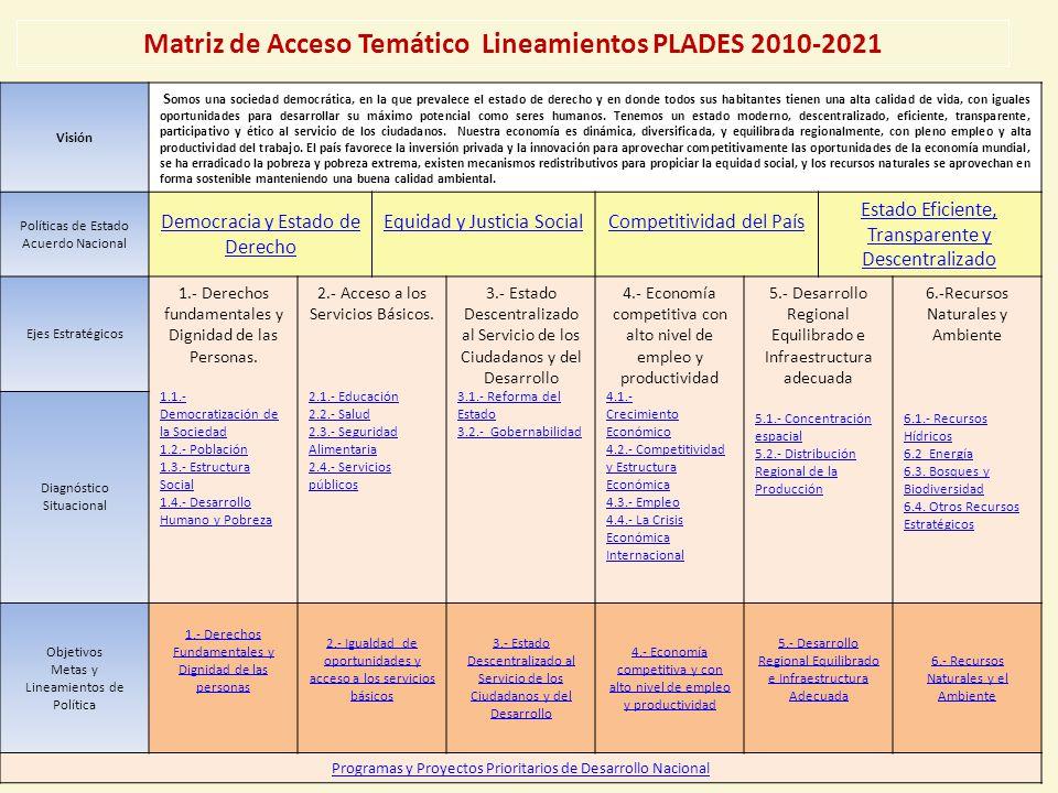 Matriz de Acceso Temático Lineamientos PLADES 2010-2021