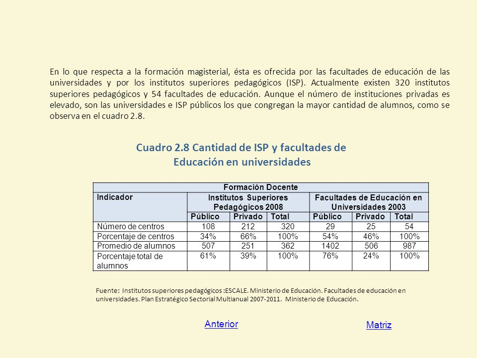 Cuadro 2.8 Cantidad de ISP y facultades de Educación en universidades