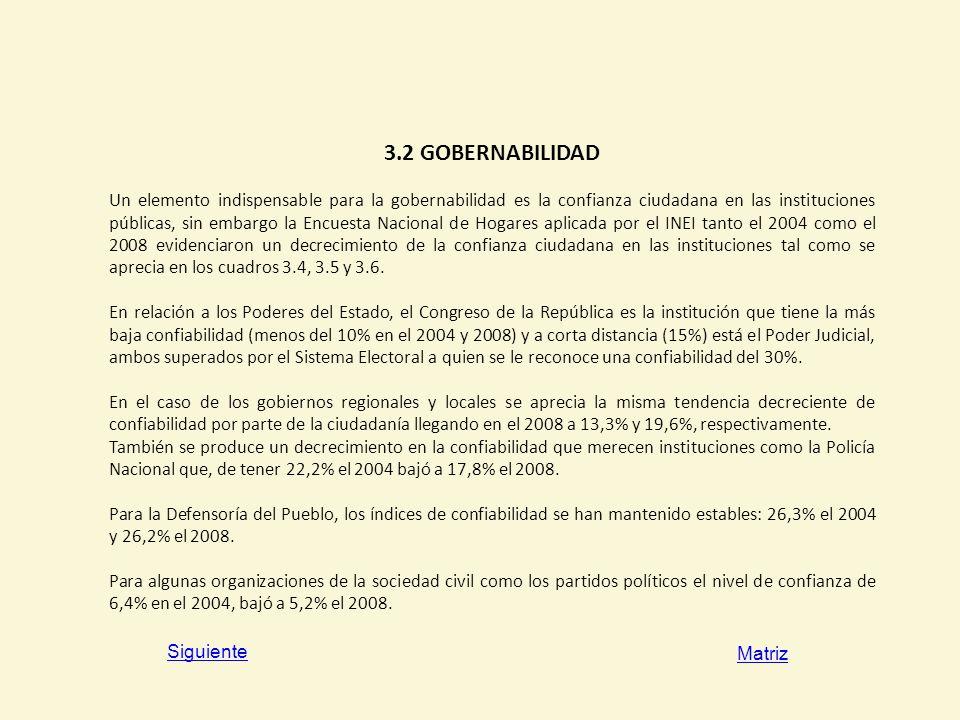 3.2 GOBERNABILIDAD