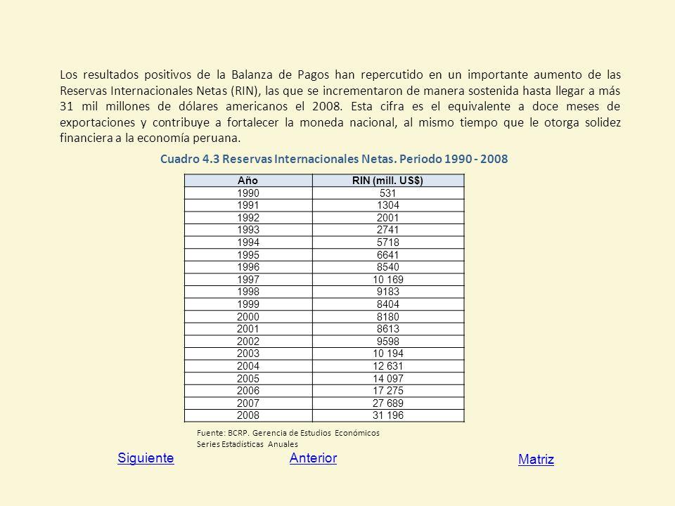 Cuadro 4.3 Reservas Internacionales Netas. Periodo 1990 - 2008