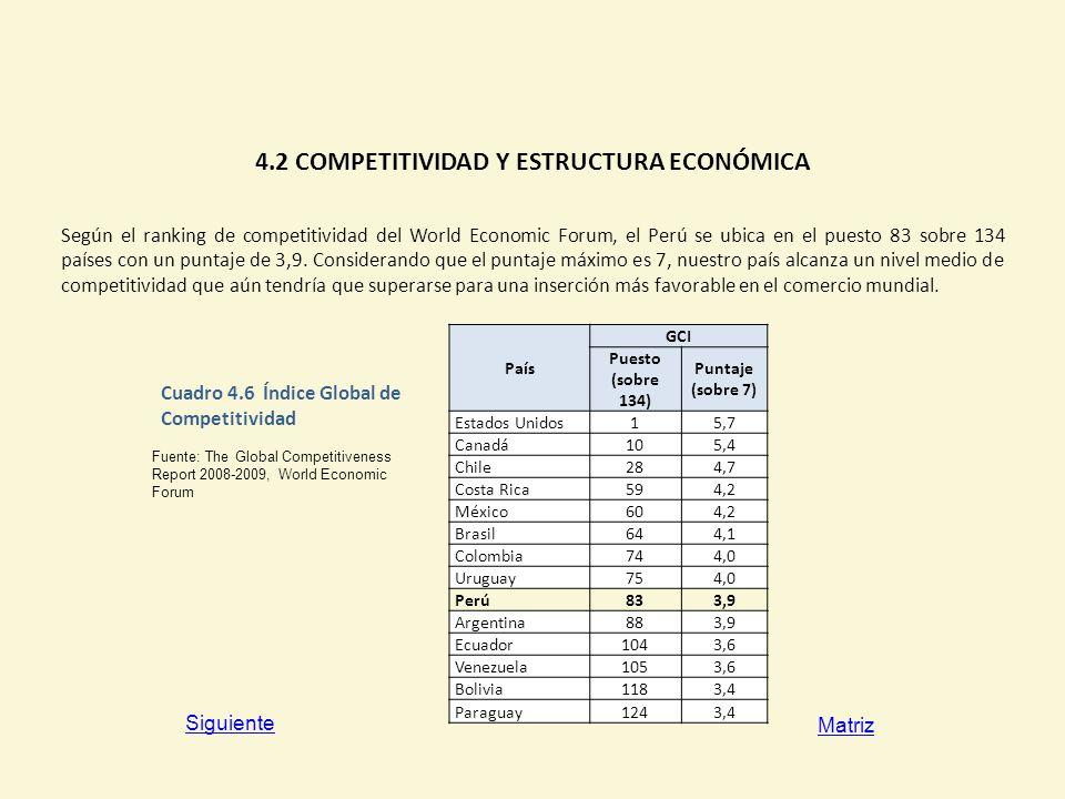 4.2 COMPETITIVIDAD Y ESTRUCTURA ECONÓMICA