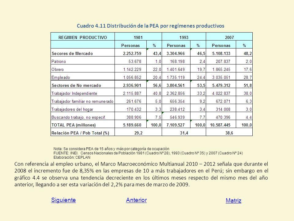 Cuadro 4.11 Distribución de la PEA por regímenes productivos