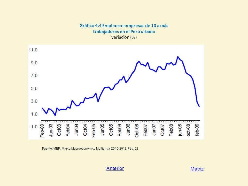 Fuente: MEF. Marco Macroeconómico Multianual 2010-2012. Pág. 62