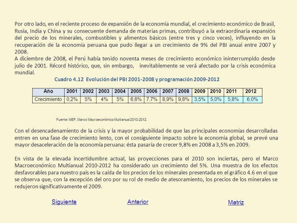 Cuadro 4.12 Evolución del PBI 2001-2008 y programación 2009-2012