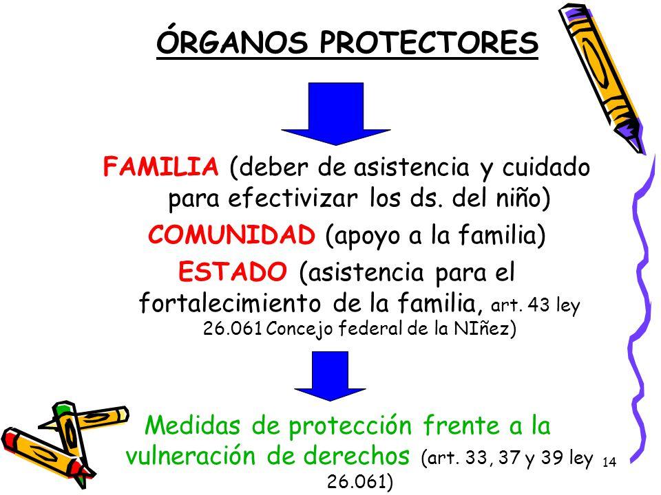 COMUNIDAD (apoyo a la familia)