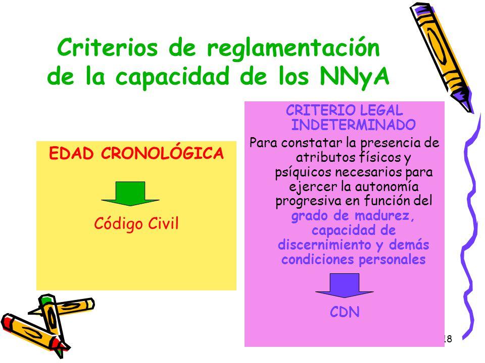 Criterios de reglamentación de la capacidad de los NNyA