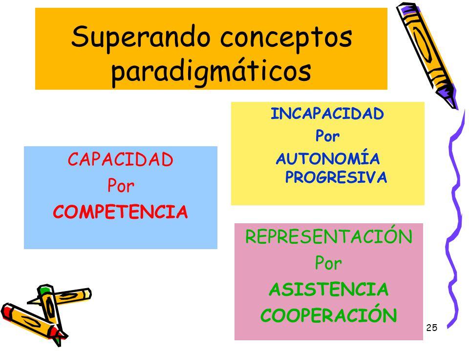 Superando conceptos paradigmáticos