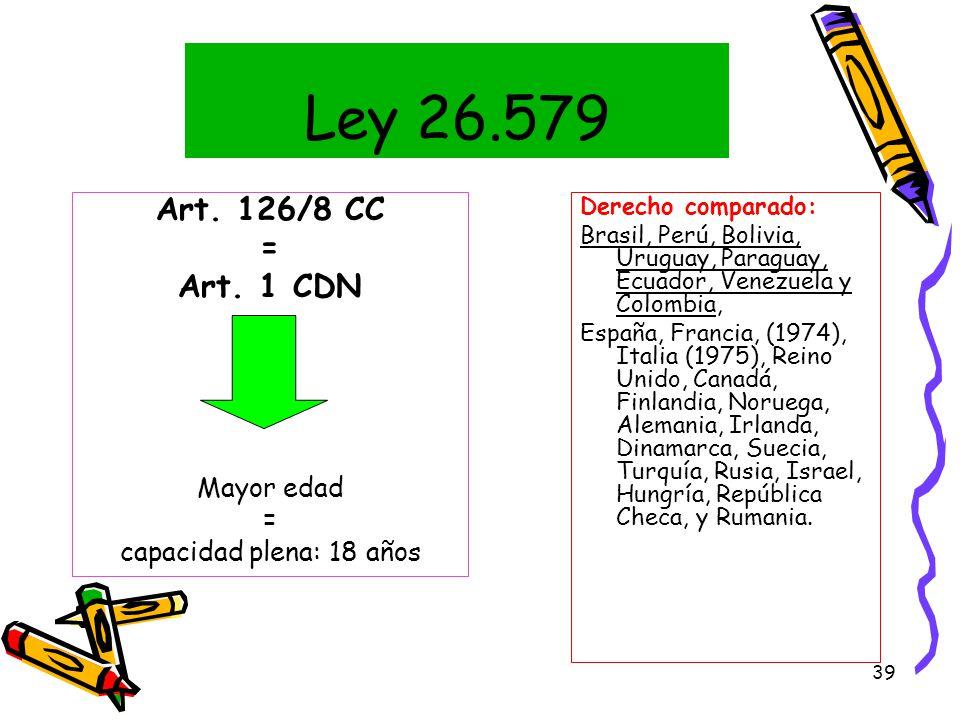 Ley 26.579 Art. 126/8 CC = Art. 1 CDN Mayor edad