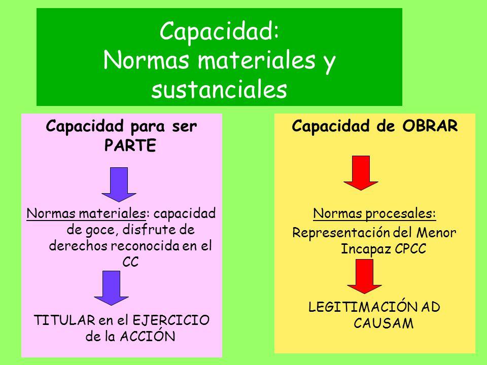 Capacidad: Normas materiales y sustanciales