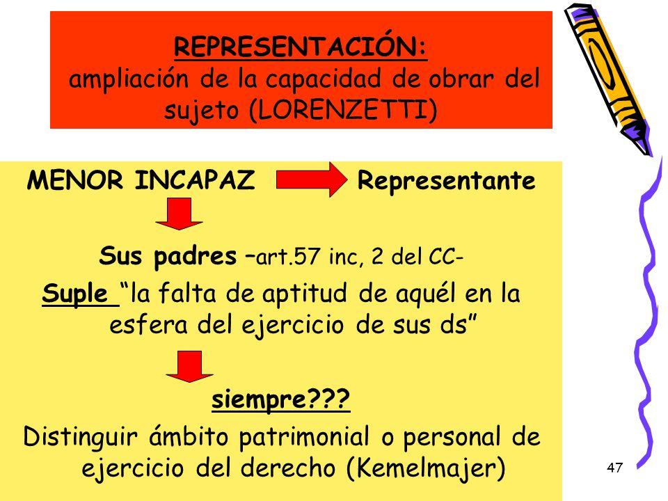 MENOR INCAPAZ Representante Sus padres –art.57 inc, 2 del CC-