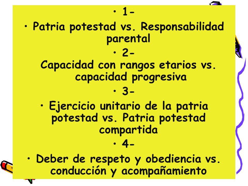 Patria potestad vs. Responsabilidad parental