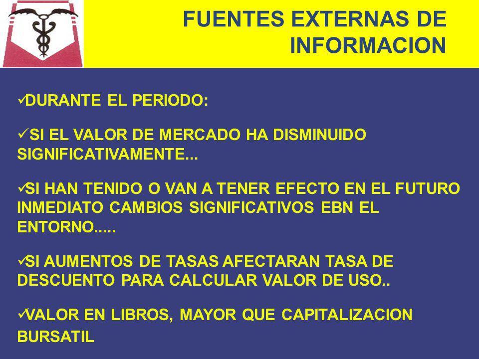 FUENTES EXTERNAS DE INFORMACION