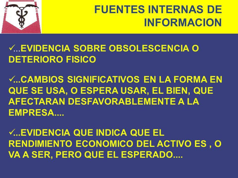 FUENTES INTERNAS DE INFORMACION