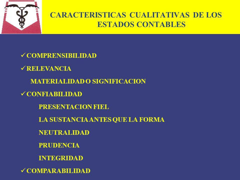 CARACTERISTICAS CUALITATIVAS DE LOS ESTADOS CONTABLES