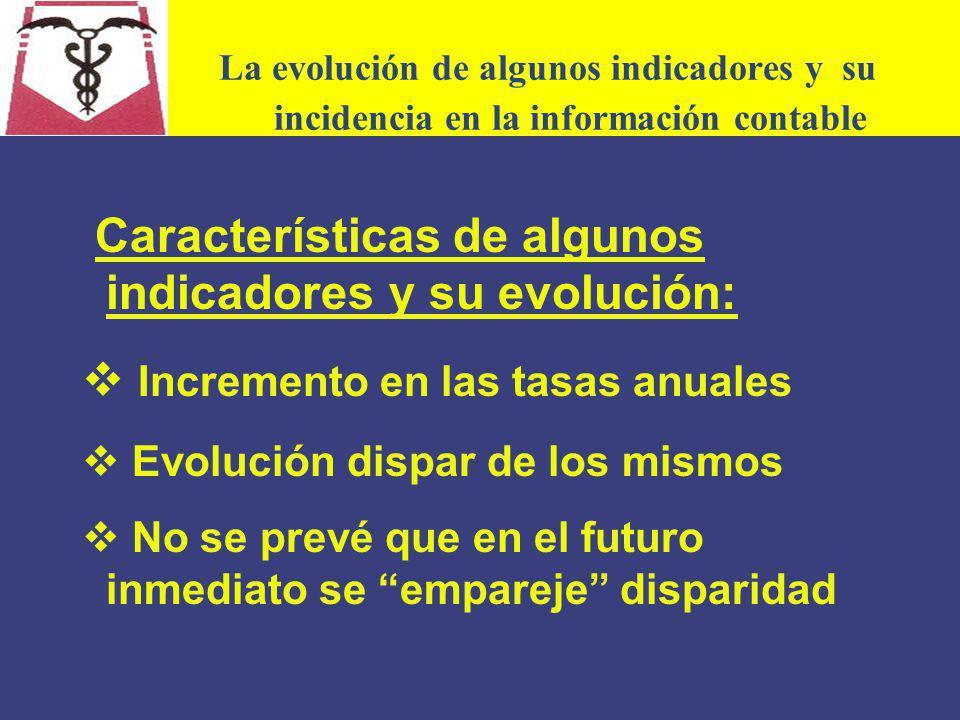 Características de algunos indicadores y su evolución: