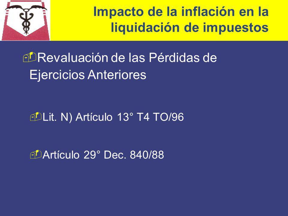 Impacto de la inflación en la liquidación de impuestos