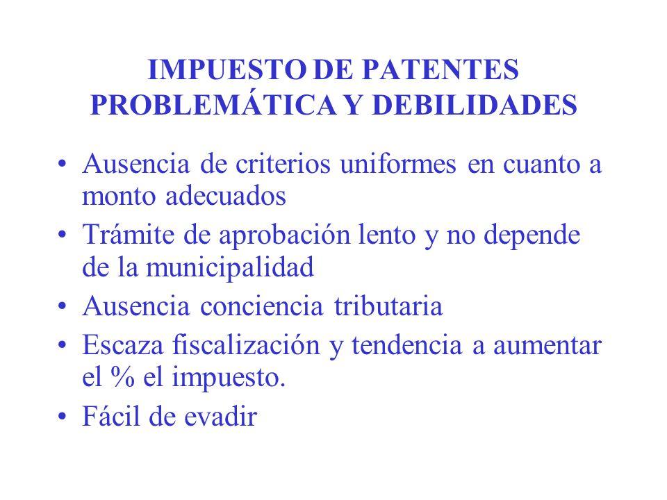 IMPUESTO DE PATENTES PROBLEMÁTICA Y DEBILIDADES