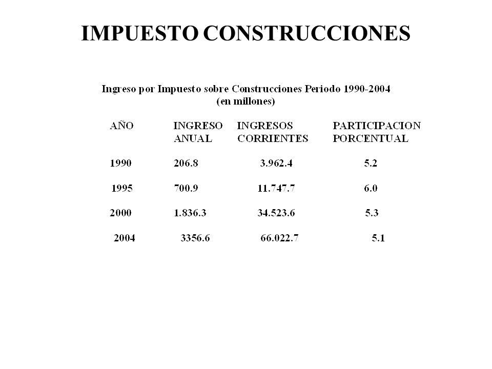 IMPUESTO CONSTRUCCIONES