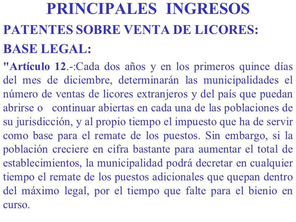 PRINCIPALES INGRESOS PATENTES SOBRE VENTA DE LICORES: BASE LEGAL: