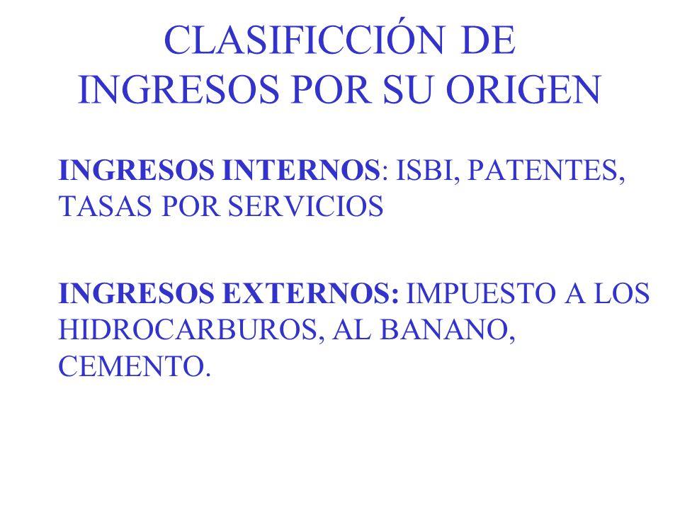 CLASIFICCIÓN DE INGRESOS POR SU ORIGEN