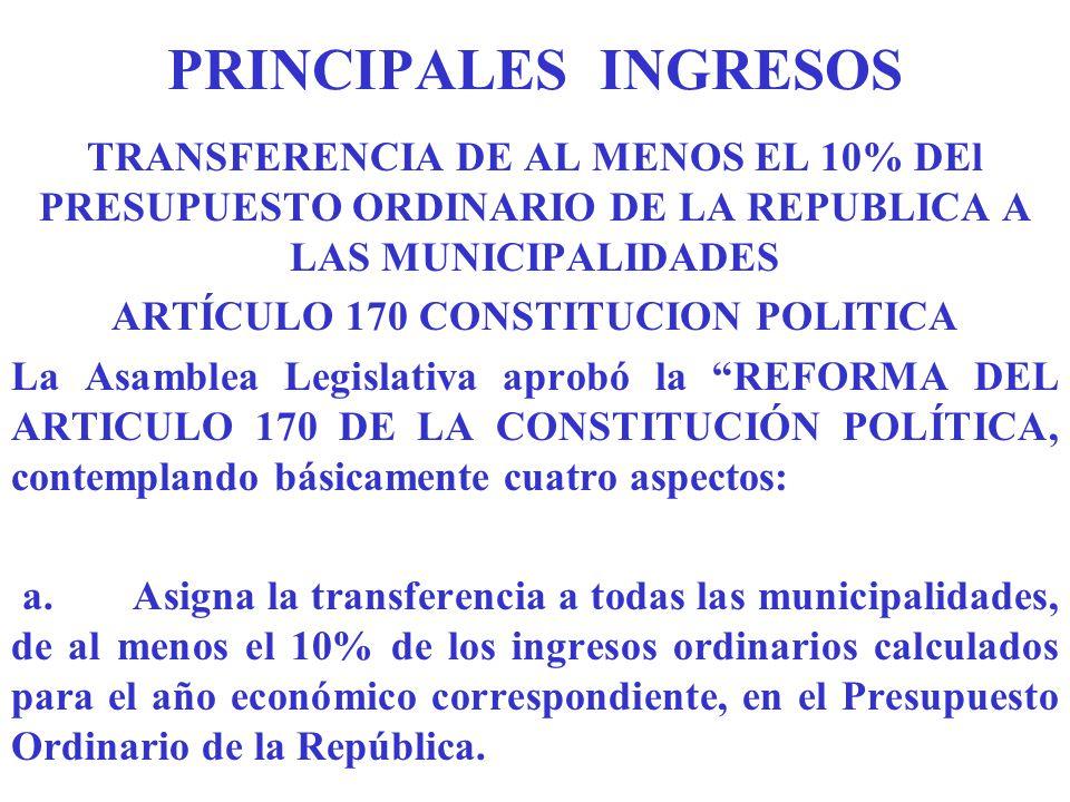 ARTÍCULO 170 CONSTITUCION POLITICA