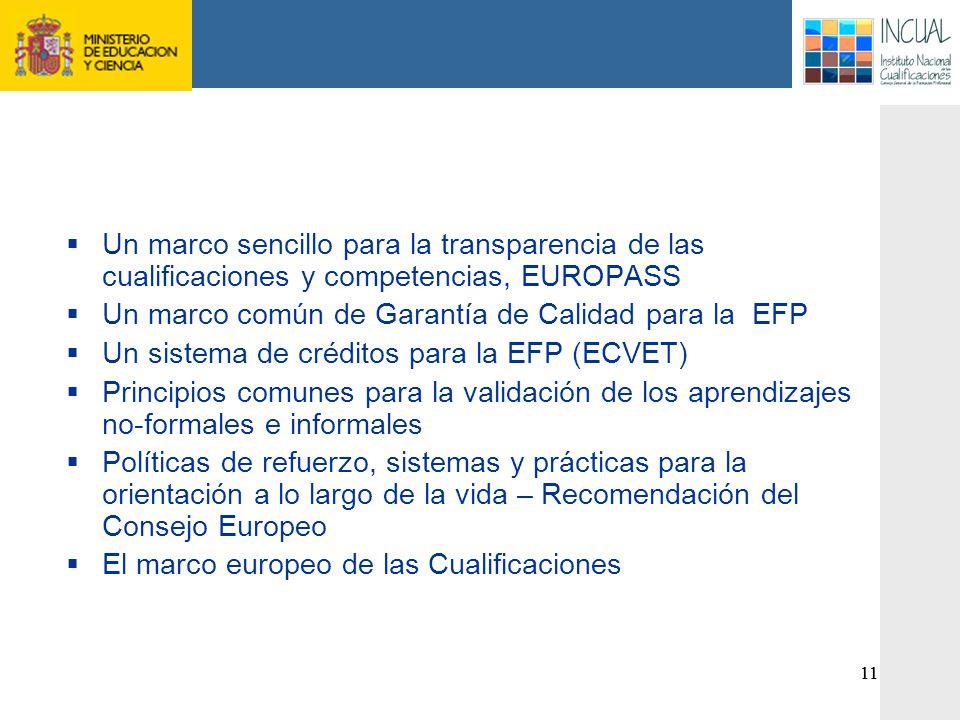 Un marco común de Garantía de Calidad para la EFP