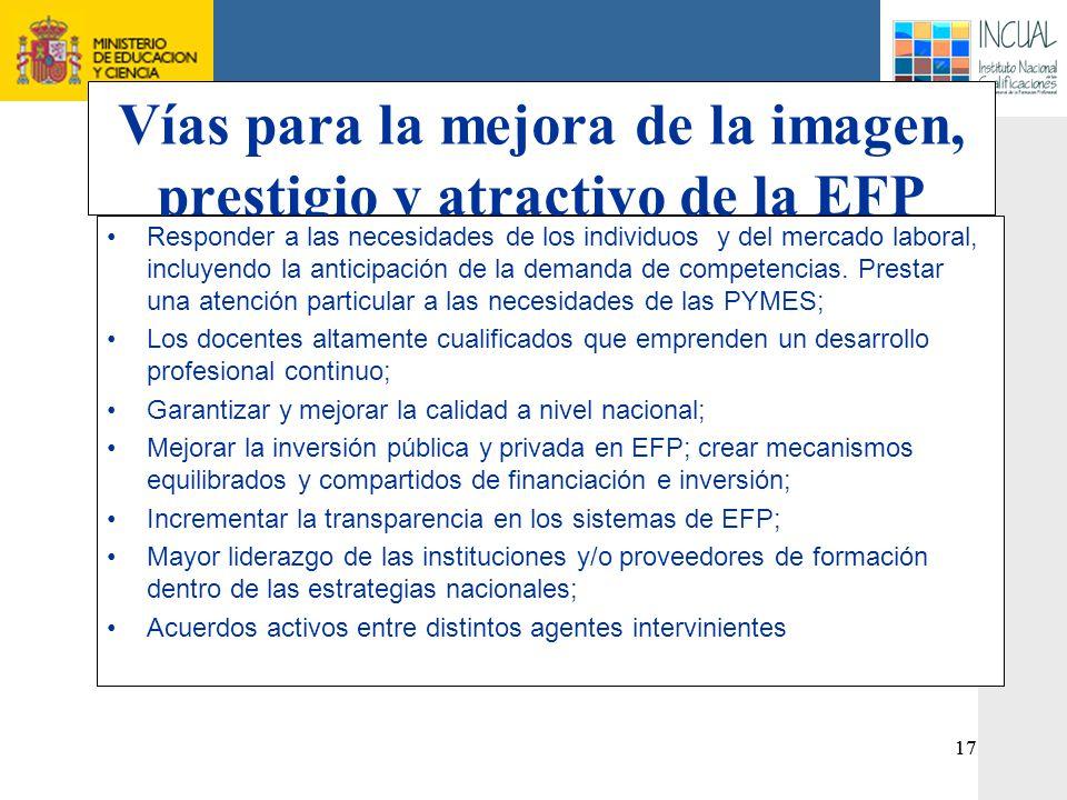 Vías para la mejora de la imagen, prestigio y atractivo de la EFP