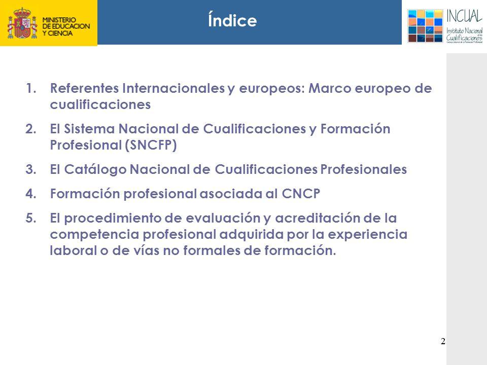 Índice Referentes Internacionales y europeos: Marco europeo de cualificaciones.