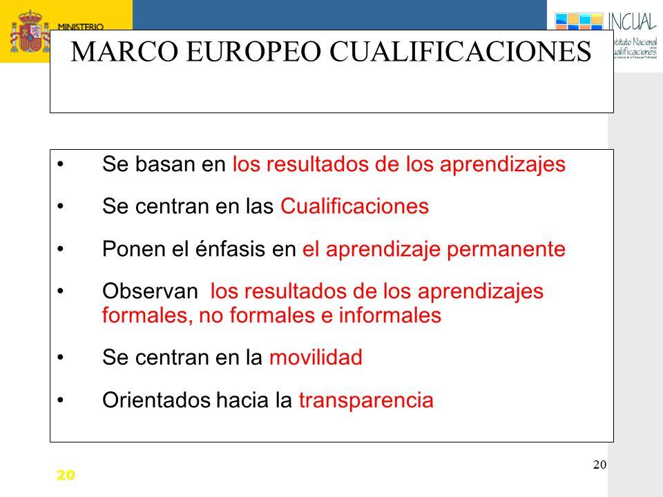 MARCO EUROPEO CUALIFICACIONES