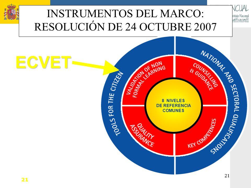 INSTRUMENTOS DEL MARCO: RESOLUCIÓN DE 24 OCTUBRE 2007