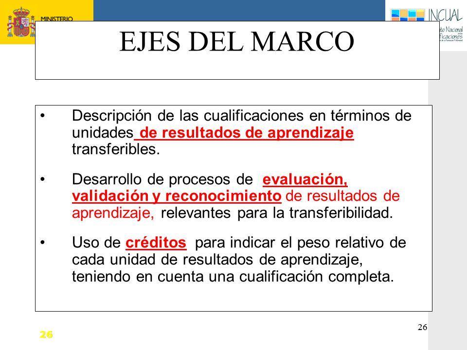 EJES DEL MARCO Descripción de las cualificaciones en términos de unidades de resultados de aprendizaje transferibles.
