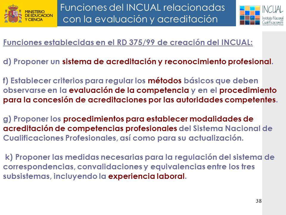 Funciones del INCUAL relacionadas con la evaluación y acreditación