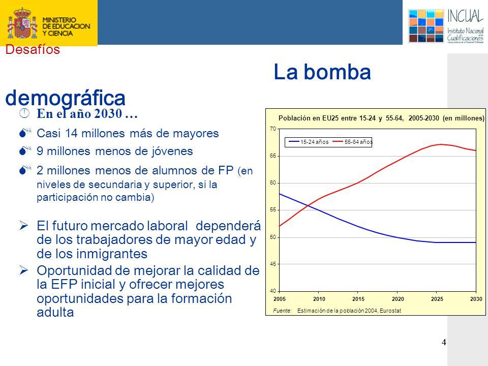 Desafíos La bomba demográfica En el año 2030 …